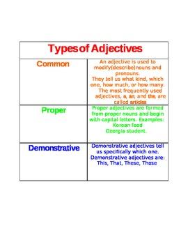 Adjectives Cheat Sheet