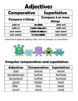 Adjectives Comparative Superlative 2 Activities