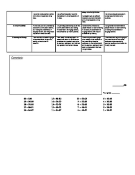Adjectives & Comparatives Describing People Writing Assessment with Rubric