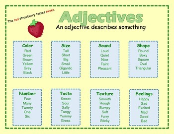 Adjectives Handout/Poster