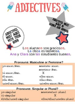 Adjectives Infographic