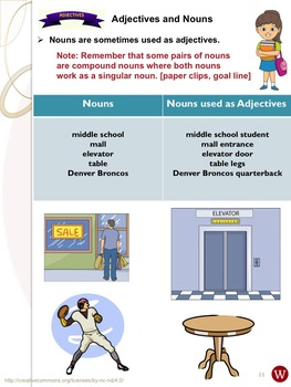 Adjectives, Nouns, and Pronouns: Warriner's Write it Right 15