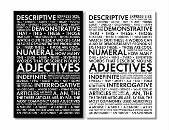 Adjectives, Parts of Speech Poster for Secondary Classrooms, Grammar Poster