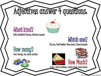 Adjectives- Posters & Activity Sheets