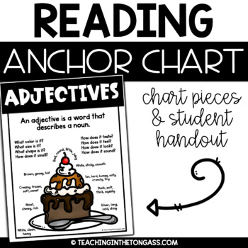 Adjectives Poster (Reading Anchor Chart)