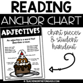 Adjectives Reading Anchor Chart