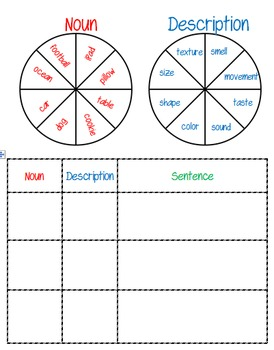 Adjectives Spinners Game