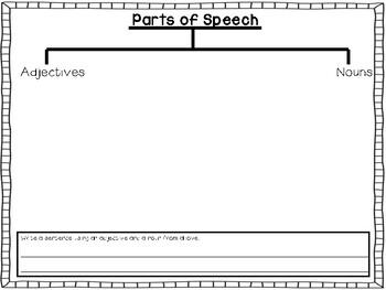 Adjectives!! Third Grade: Common core!!