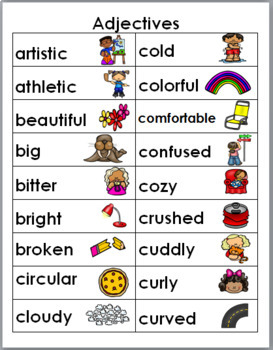 100 Adjectives Word Wall – Parts of Speech
