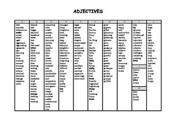 Adjectives Wordlist
