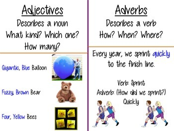 Adjectives and Adverbs Chart
