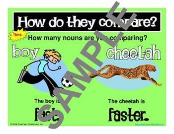 Adjectives and Adverbs Unit from Teacher's Clubhouse