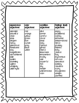 Adjectives and Adverbs to Use in Writing