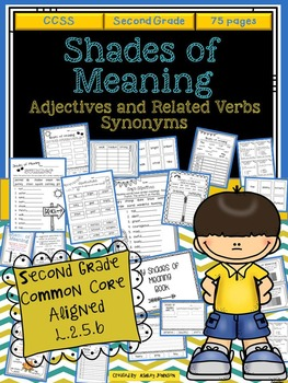 Adjectives and Related Verbs Shades of Meaning