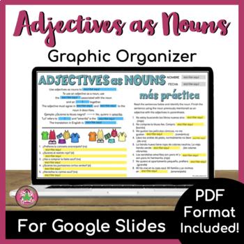 Adjectives as Nouns Graphic Organizer