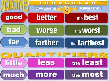 Adjectives - comparatives, superlatives