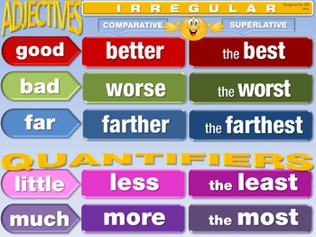 Adjectives - comparatives, superlatives
