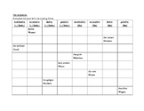 Adjektive (German adjectives) chart worksheet