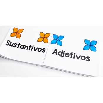 Adjetivos Adjectives Spanish