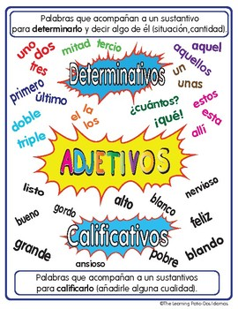 Spanish adjectives practice teaching resources teachers pay teachers adjetivos prctica spanish adjectives practice pages and poster fandeluxe Image collections