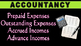 Adjustments in Accounting | Adjusting Entries | Letstute A