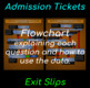 Admission Tickets Exit Slips