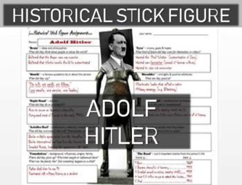 Adolf Hitler Historical Stick Figure (Mini-biography)