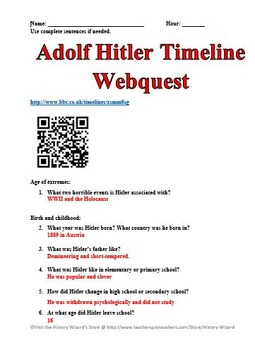 Adolf Hitler Timeline Webquest