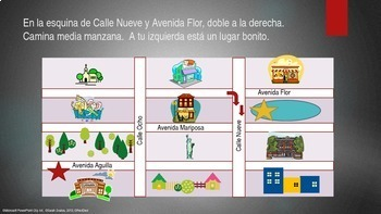 FREE Spanish Prepositions PowerPoint, Adonde Vamos - Around Town
