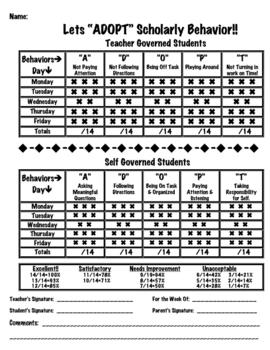 Adopting Scholarly Behavior Classroom Management Charts