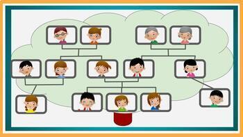 Adult Beginner Lesson Plan: Family (Lesson Three)