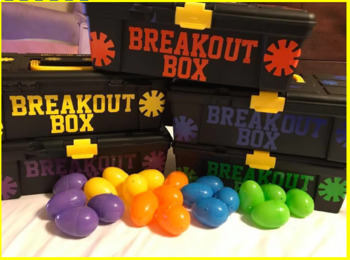Adulting Breakout Box/Escape the Room Game for Family Consumer Science Class