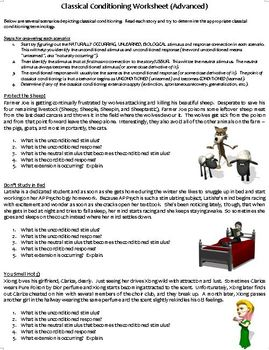 Classical Conditioning Teaching Resources Teachers Pay Teachers