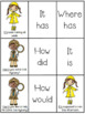Advanced Contraction Concentration FREEBIE