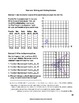 Advanced Coordinate Graph Art for Grades 6-8: Dilations (Section 3)