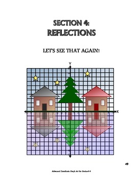 Advanced Coordinate Graph Art for Grades 6-8: Reflections (Section 4)