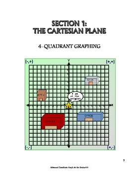Advanced Coordinate Graph Art for Grades 6-8: Review the B