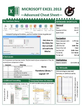 Advanced Excel Cheat Sheet