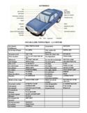 Les voitures - Vocabulaire, texte à trou et de rédaction (niveau avancé)