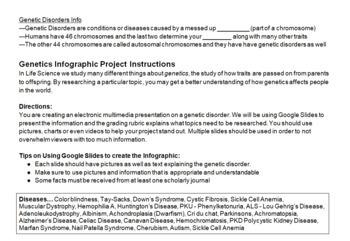 Genetics Bundle (Advanced) -- Mutations, Pedigree Charts, Genetic Disorders, GMO