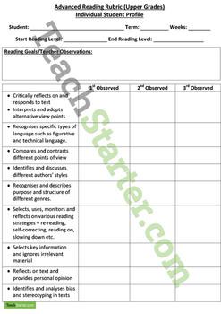 Advanced, Individual and Transitional Reading Rubrics