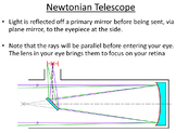 Advanced Level Astrophysics Reflecting Telescope (Lesson p
