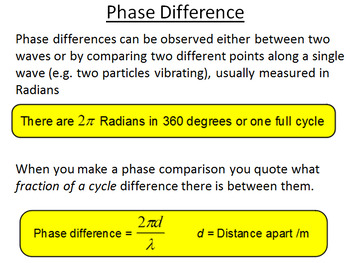 Advanced Level Physics - Measuring Waves (PowerPoint AND lesson plan)