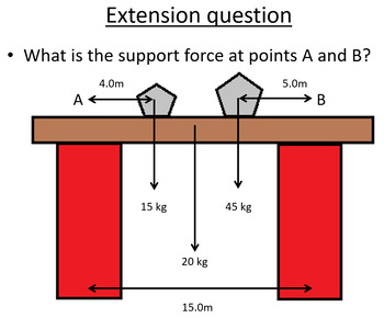 Advanced Level Physics - More on Moments (Lesson plan and PowerPoint)