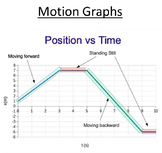 Advanced Level Physics - Motion Graphs (Lesson plan and Po