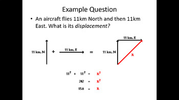 Advanced Level Physics - Vectors and Scalars (Lesson plan and PowerPoint)