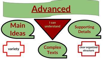 Advanced - Low Proficiency Descriptor Pages