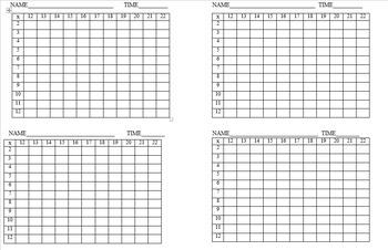Advanced Multiplication Chart