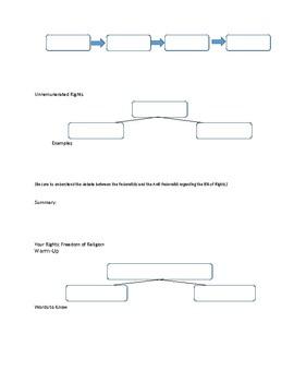 Advanced Organizer AP Gov Unit 4 for Edgenuity Online Learning System