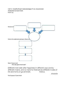 Advanced Organizer AP Gov Unit 1 for Edgenuity Online Learning System